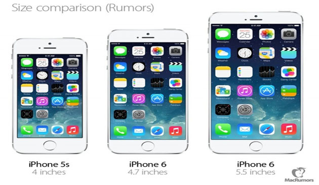 iphone 6, sharp, jdi, lg, apple