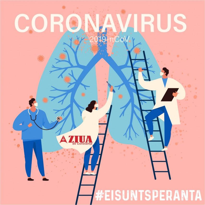Coronavirus Tulcea: Cate persoane sunt in izolare la domiciliu si cati bolnavi sunt internati